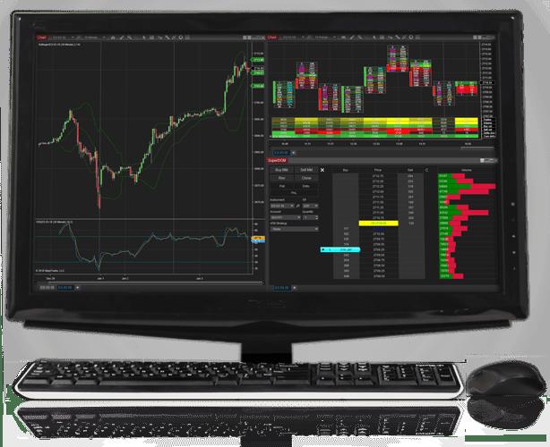 software de trading